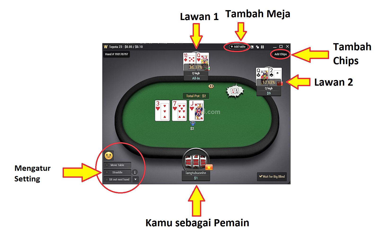Petunjuk-Saat-di-Meja-Poker