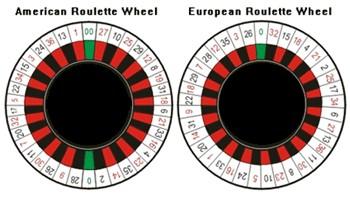 Roda-Roulette-Game-Dadu-Online-Live-W88