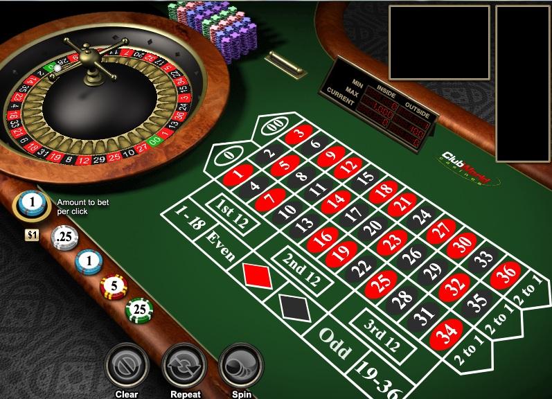 Isitilah-Istilah-Penting-Dalam-Permainan-Roulette-Games-Online
