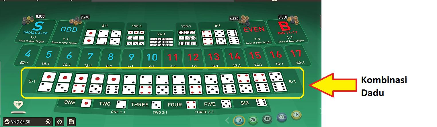 Kombinasi-Dadu-Pada-Permainan-Sicbo-Judi-di-Casino-Online-W88