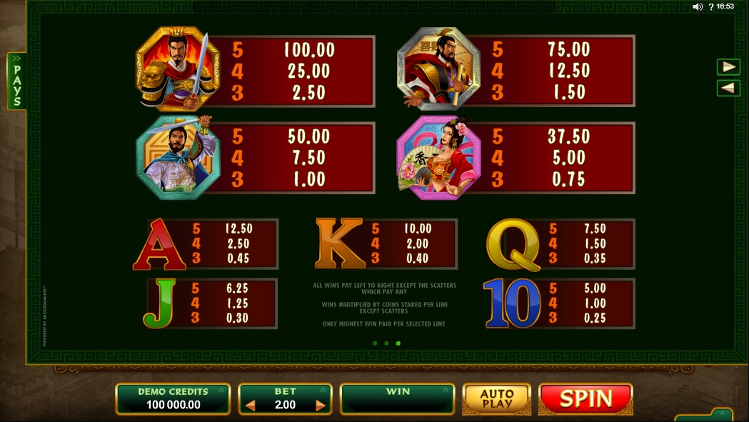 Spesifikasi-Permainan-3-Empires-Slot-W88