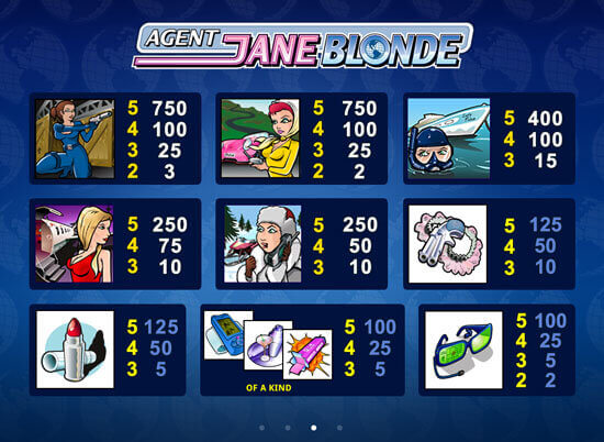 Paytable-Agent-Jane-Blonde-Game-Slot