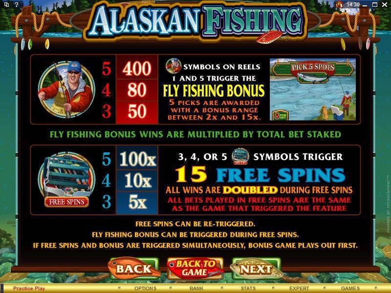 Temukan-Simbol-Bonus-pada-Payline-Aktif-Peluang-Menang-Alaskan-Fishing