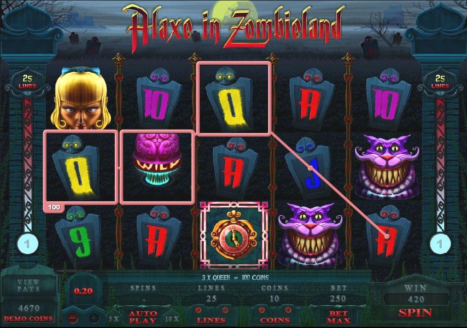 Petunjuk-yang-Harus-Diketahui-dalam-Game-Slot-Alaxe-in-Zombieland