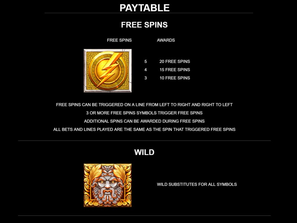Yang-Perlu-Diketahui-Sebelum-Memulai-Permainan-Ancient-Fortunes-Zeus