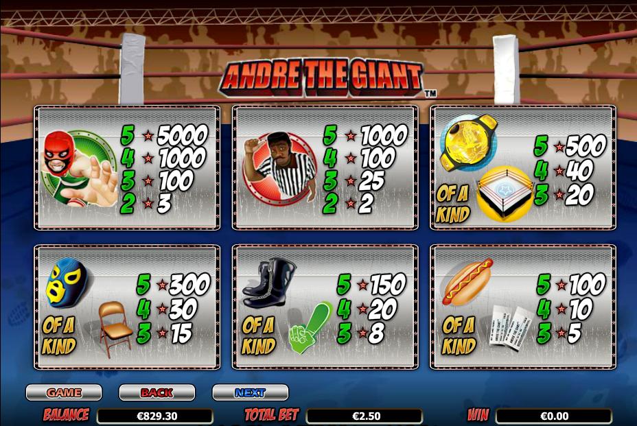 Game-Slot-Andre-The-Giant-Penghasil-Uang-Besar-Kenali-Simbol-Bonusnya