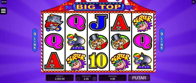 Game Slot Big Top Keren Persembahan dari Microgaming dan W88