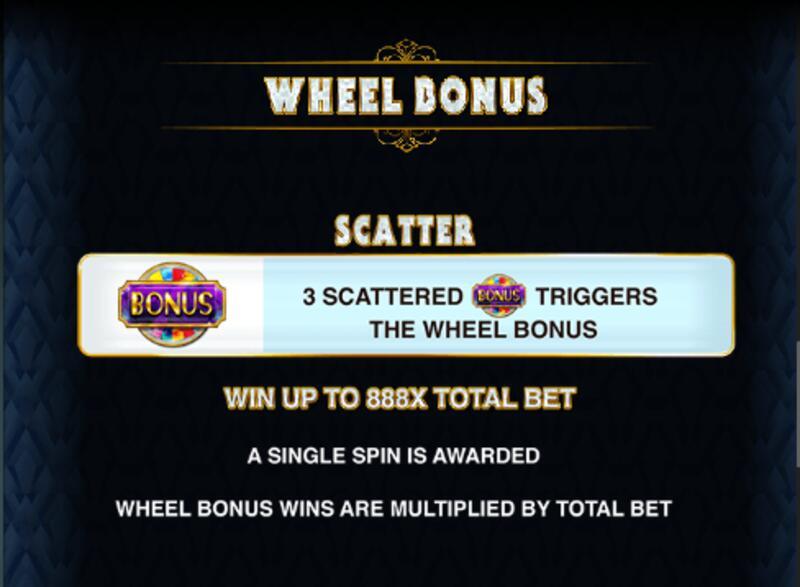 Ketahui Simbol-Simbol Bonus di Game Slot Diamond Empire